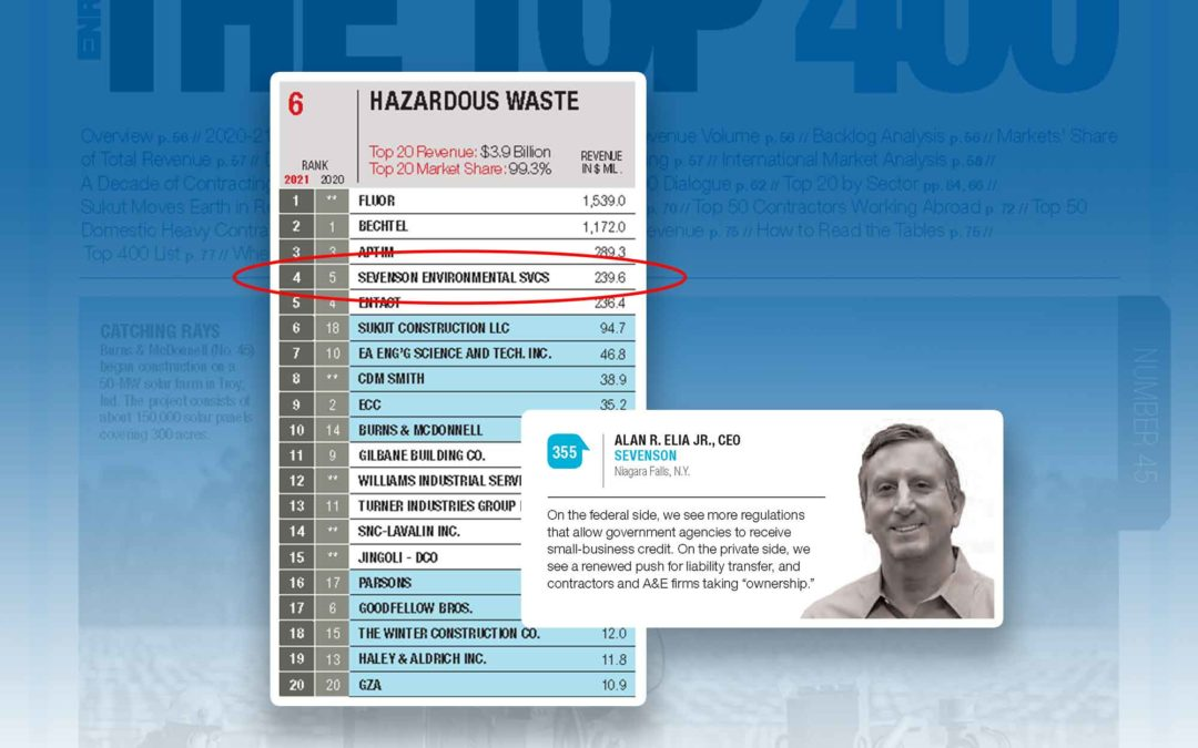 Sevenson Environmental Ranked in the Top 5 Contractors in the Hazardous Waste Market in 2020